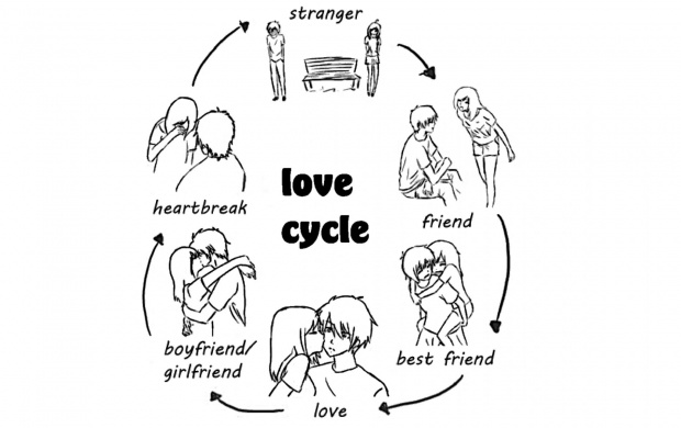 Love Cycle (click to view)