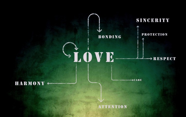 Love Meaning (click to view)