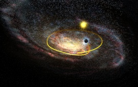 Milky Way Black Hole